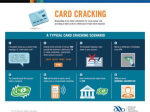 card cracking infographic