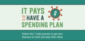follow this 7 step process to get your finances on track